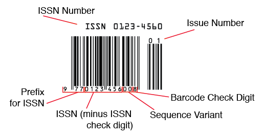 About Barcodes - ISSN barcodes