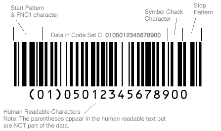 GS1-128 barcode (Code 128) example